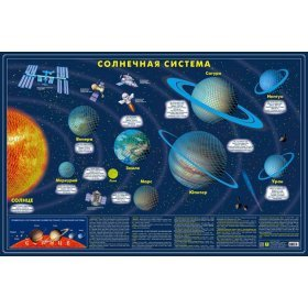 Карта Солнечной системы, светящаяся в темноте, настенная, в подарочном тубусе модель 73018 от