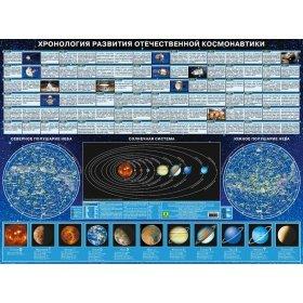 Пособие настольное «Хронология развития отечественной космонавтики» модель 71334 от